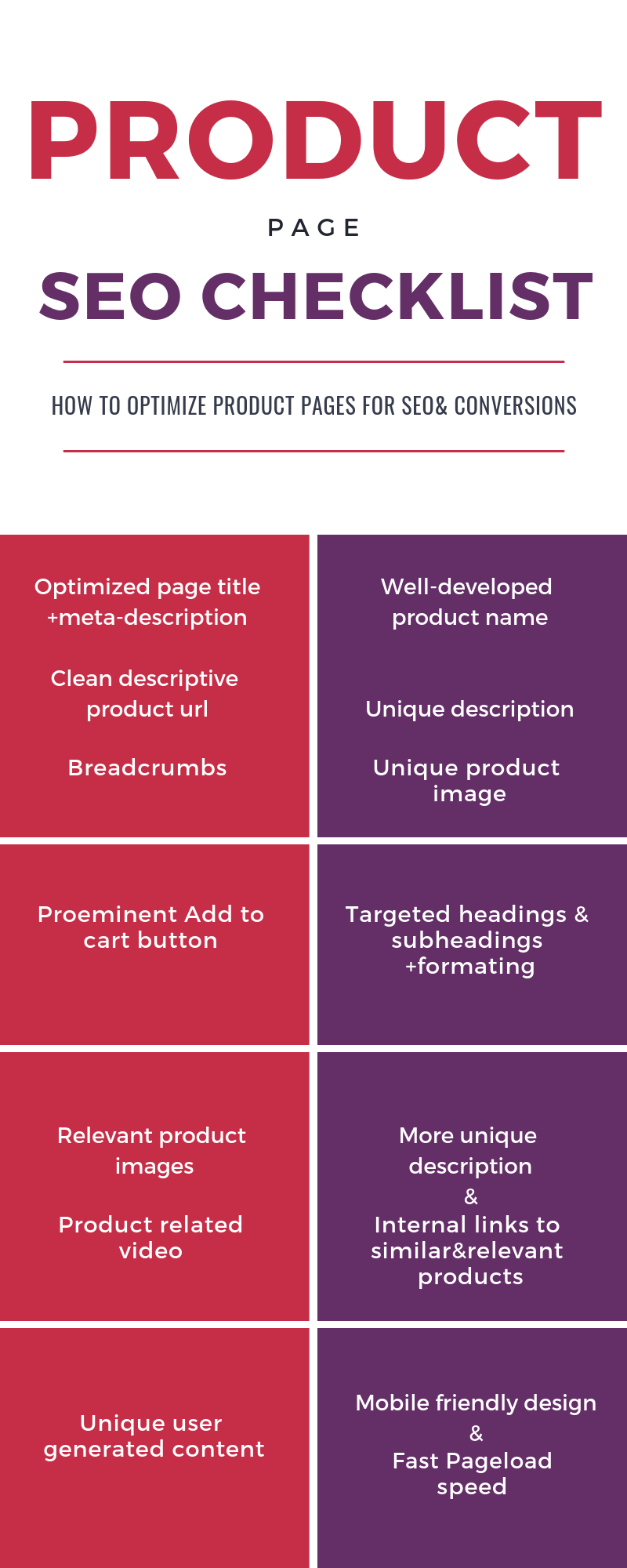 Product page SEO checklist